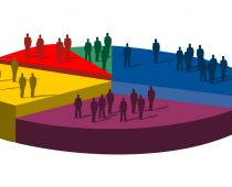 viešųjų pirkimų rinka