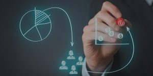 verslo valdymo programos